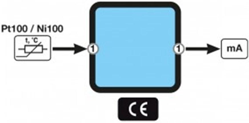 T120 | Temperature Transmitters | SENECA