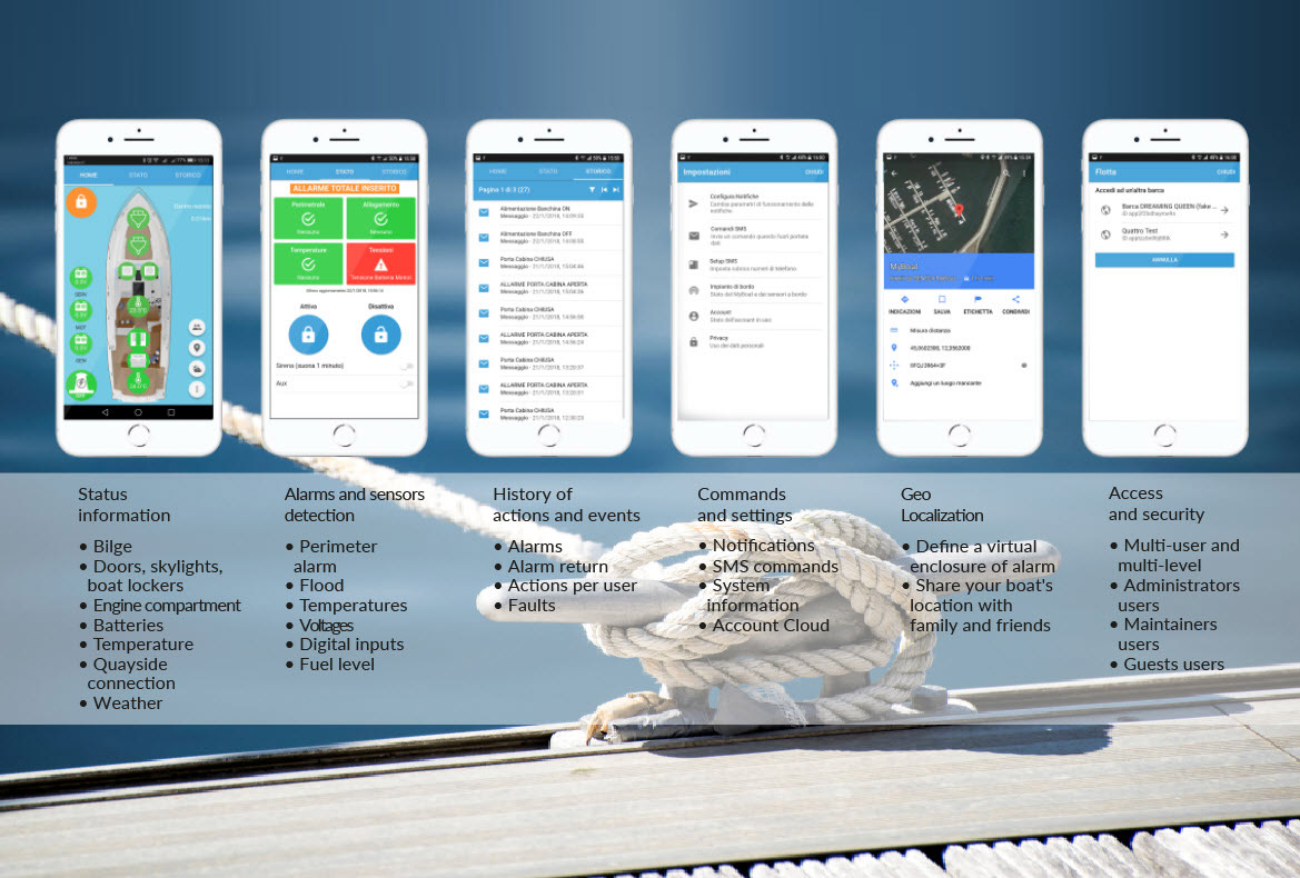 MyBoat | Remote control system and alarm management in real