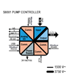preview S6001-PUMP-CONTROLLER.png