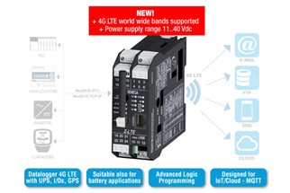 Z-LTE-WW - newsletter